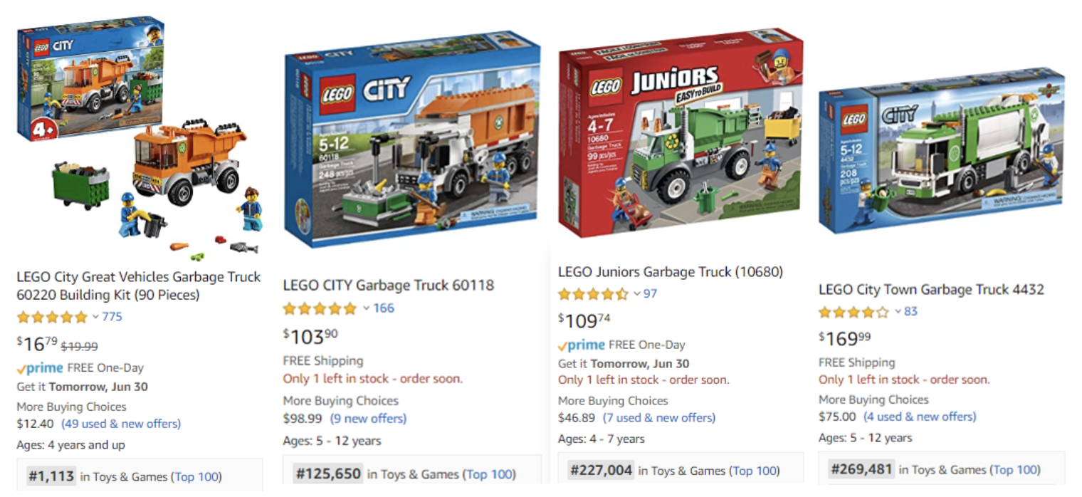 Comparable sets and pricing to LEGO 60220